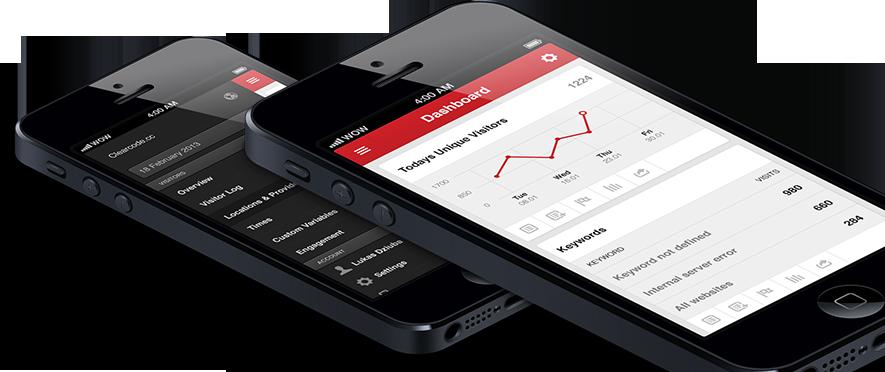 Mobile app for analytics