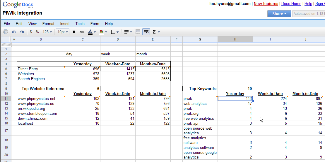 Using The Piwik API And Google Spreadsheet To Generate Excellike - How to make google sheet