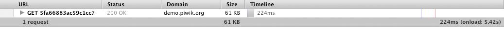 CSS files - After optimization