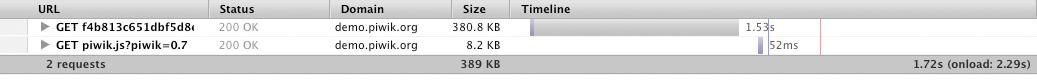 JS files - After optimization