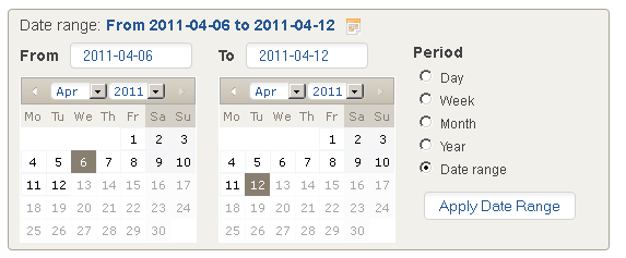 calendar custom date range analytics