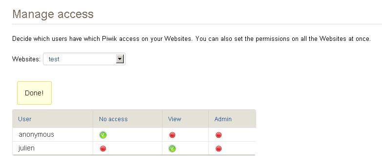 Manage Users - Analytics Platform - Piwik