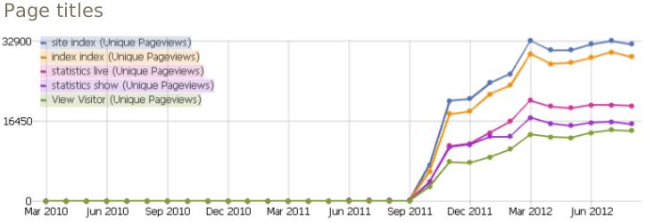 improved_graph_crop