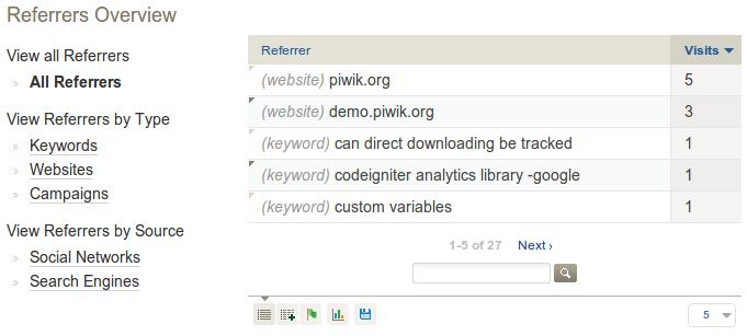 referrers_imp_reports_by_dimension