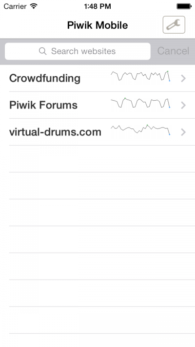 Piwik Mobile 1 - Websites - iOS 7 Preview