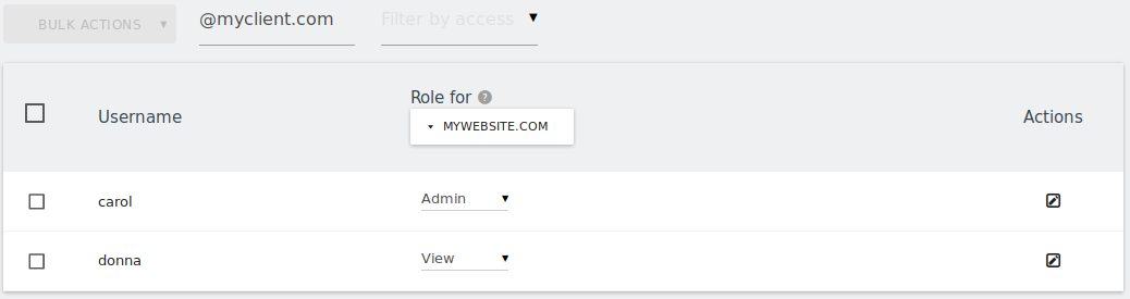 Searching for users with access to a specific website