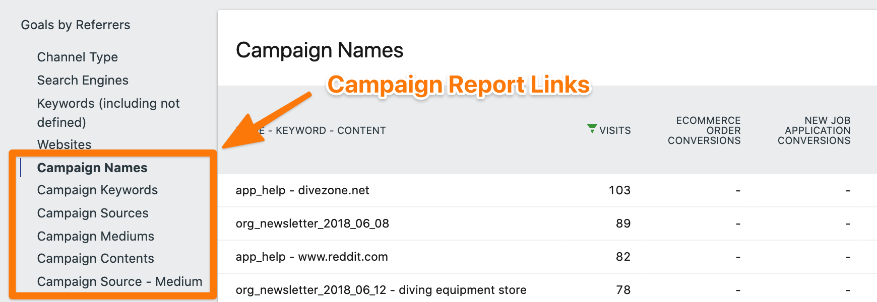 Campaign Goals Report Links