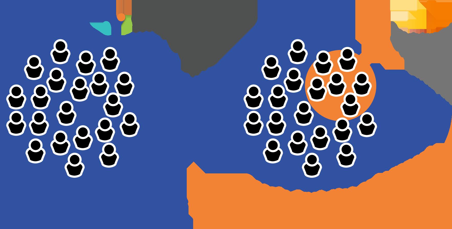 Why Matomo is a serious alternative to Google Analytics 360
