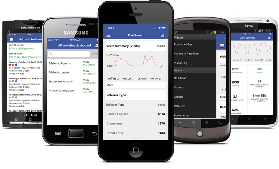 Matomo Mobile Analytics