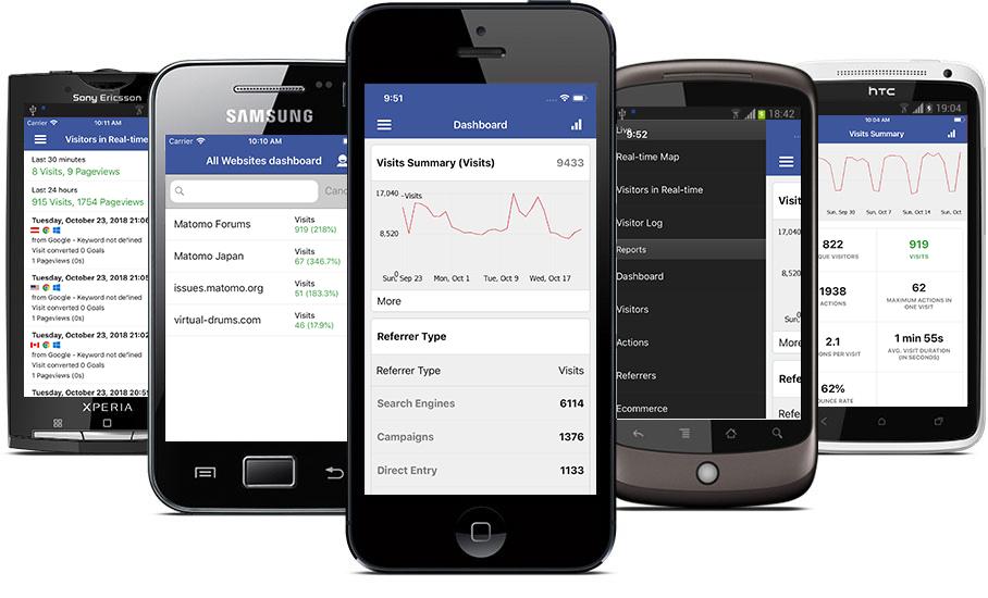 Matomo Mobile Analytics
