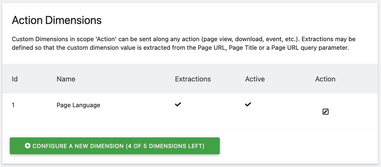 Configure Action Dimensions